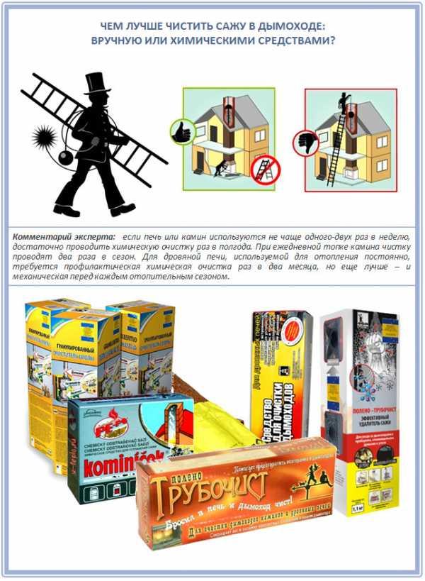 Как почистить дымоход в печи частного дома
