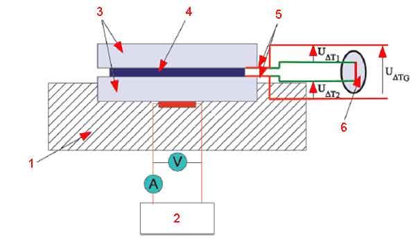 преобразование тепловой энергии в электрическую