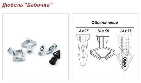 Дюбель для гипсокартона: бабочка, driva, металлический. цена, фото, размеры