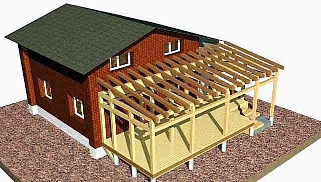 Конструктивные особенности трехскатной крыши, плюс технология ее возведения