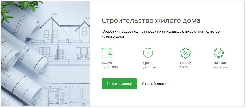 Ипотечный кредит на приобретение готового жилья