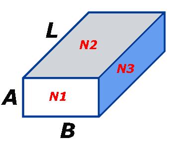 квадраты в кубы