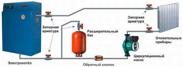 Котлы «скорпион», работающие на электричестве