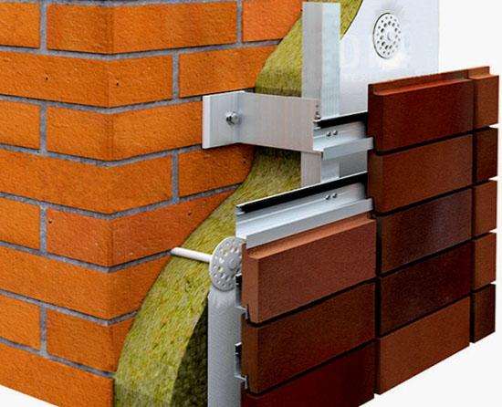 фасадные системы для вентилируемых фасадов