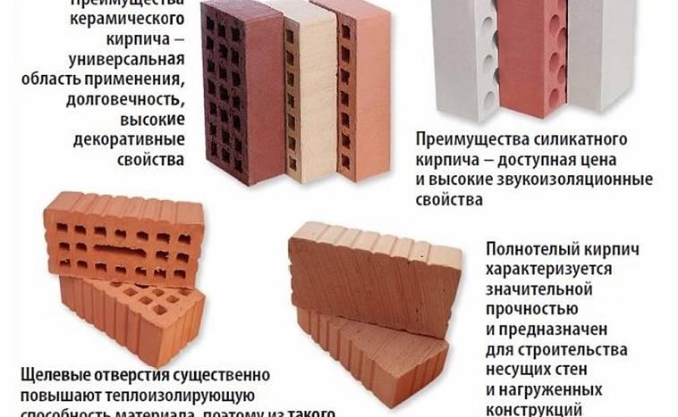 Облицовка дома кирпичом (113 фото): кладка облицовочного кирпича своими руками. как правильно класть материал вокруг окон?