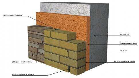 Цена строительства дома из пеноблоков
