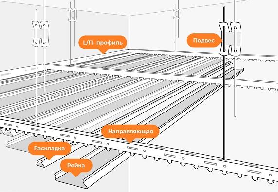 Реечный потолок: 100+ фото, примеры в кухне, ванной, туалете, балконе, прихожей, гостиной