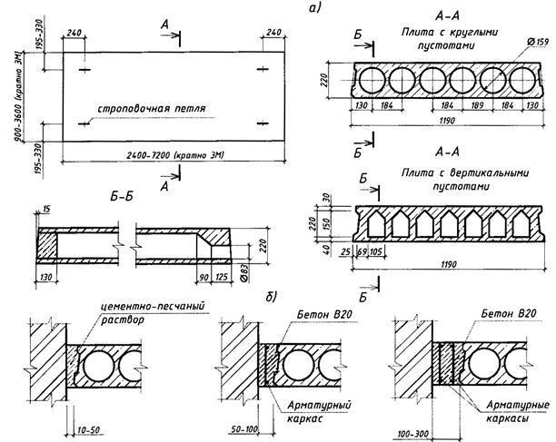 Гост 26434-2015 плиты перекрытий железобетонные для жилых зданий. типы и основные параметры, гост от 30 ноября 2015 года №26434-2015