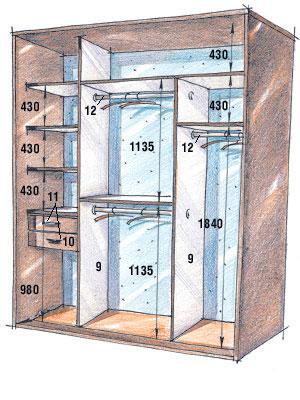 глубина шкафа для одежды под плечики