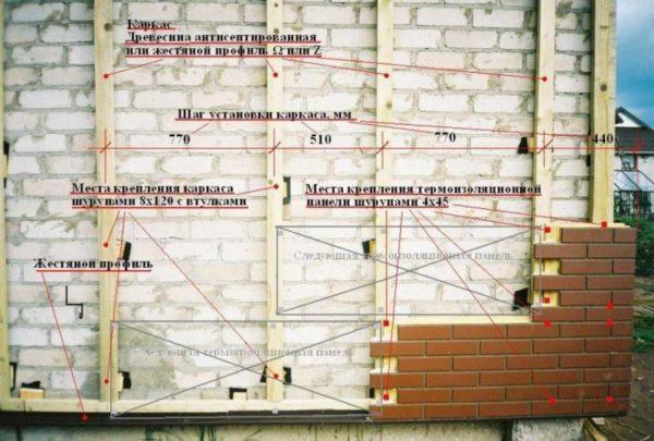 Панели для фасада: 125 фото отделочных материалов и советы по их применению