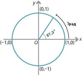 Как вычислять углы: 9 шагов (с иллюстрациями)