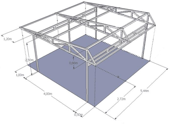 Навес для автомобиля из металлопрофиля: плюсы и минусы, пошаговая инструкция. | стройсоветы