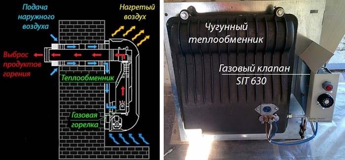 газовый обогреватель инфракрасного излучения