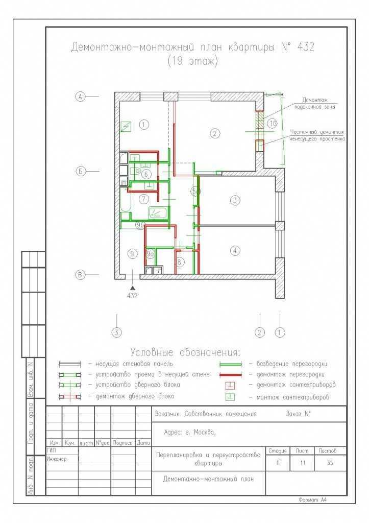 Дизайн 1 комнатной квартиры хрущевки для современного человека – 20 фото интерьеров