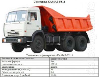 ✅ сколько тонн угля в камазе - tractoramtz.ru