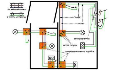 Все схемы электропроводок на даче своими руками: как сделать разводку в дачном домике