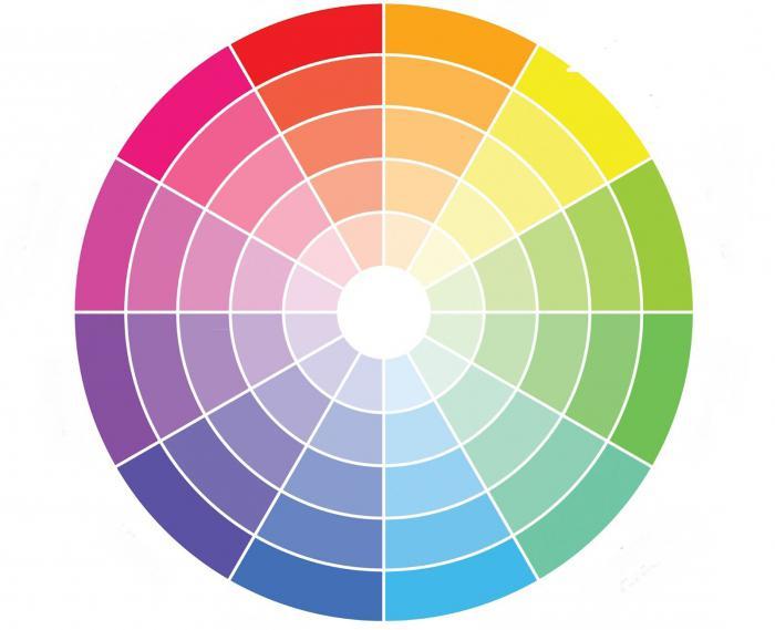 Пастельные цвета и оттенки в одежде, макияже и интерьере