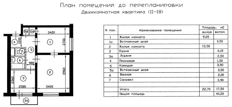 Дома серии ii-18/9 - планировки | advance realty