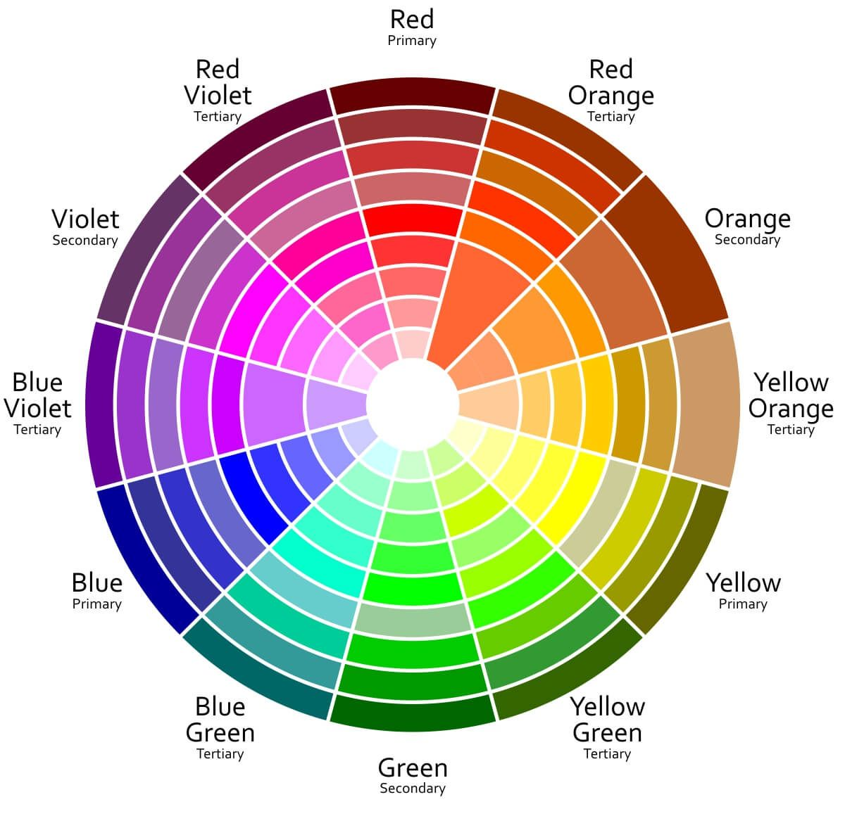 цветовая гамма в интерьере