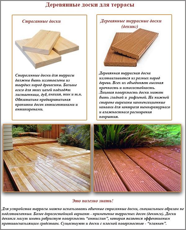 Выбор напольного покрытия для террасы — сравнительный обзор самых лучших материалов