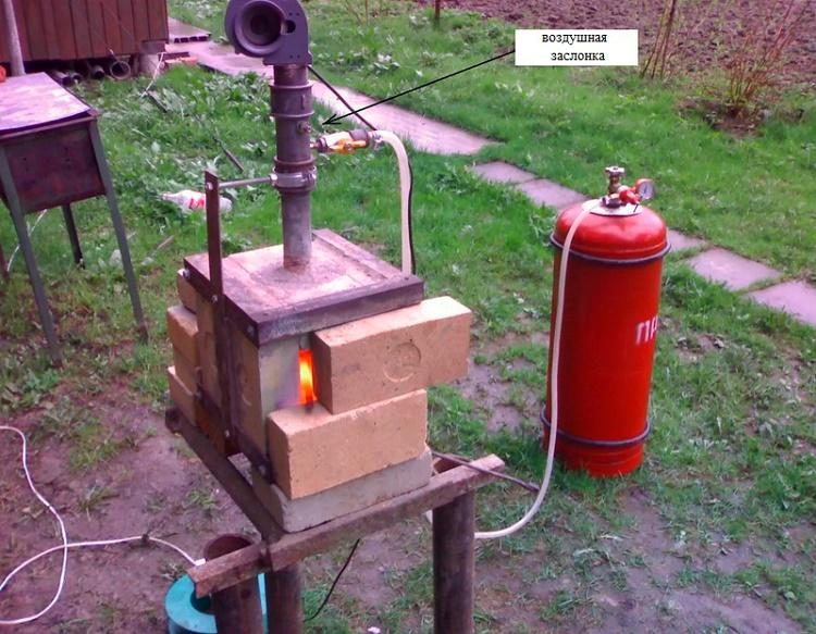 Кузница - оборудование кузнечного горна своими руками: меха, устройство