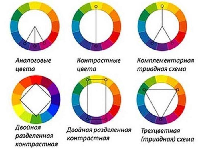 Модные цвета panton осень — зима 2020/2021 -