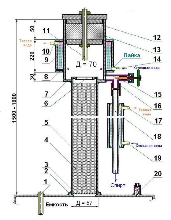 Что такое ректификационная колонна: принцип работы, схема, чертеж и как сделать своими руками