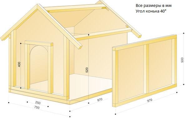 Строим домик для немецкой овчарки