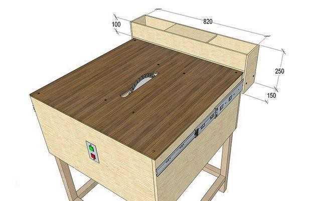 Стол для циркулярной пилы своими руками: инструкция, видео. узнайте!
