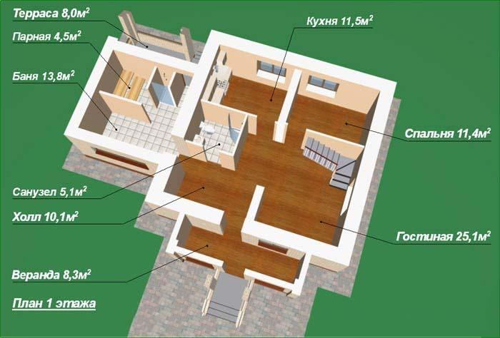 Веранда пристроенная к дому: (100+ фото) лучших веранд и их применение в общем дизайне