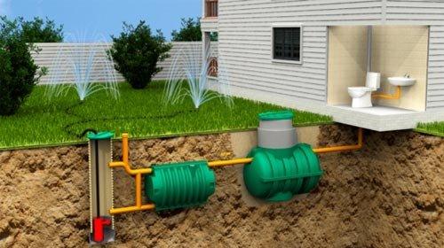 система очистки сточных вод для загородного дома