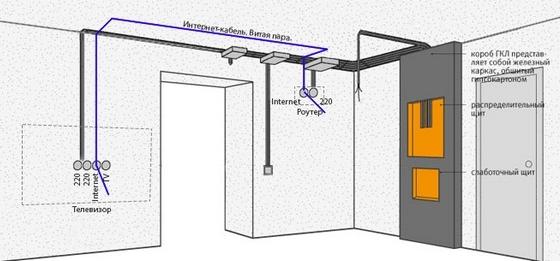 Подключение трех тв к одной антенне. правильный способ: как подключить два телевизора к одной антенне