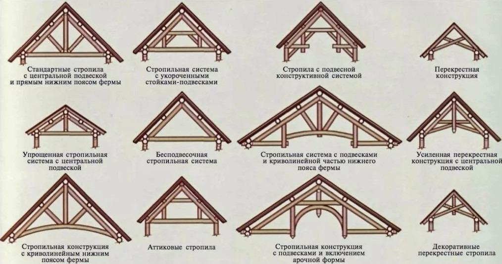 дом с двускатной крышей и террасой