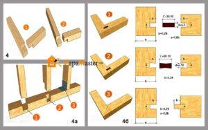 способы соединения деталей из древесины