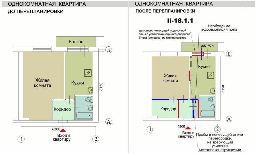 Серия дома ii-18. типовая планировка и варианты перепланировок квартир ii-18