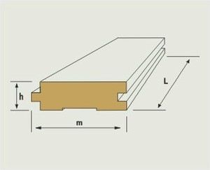 30 кубических метров это сколько квадратных метров