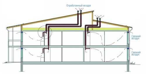 вентиляция в квартире в стене на улицу