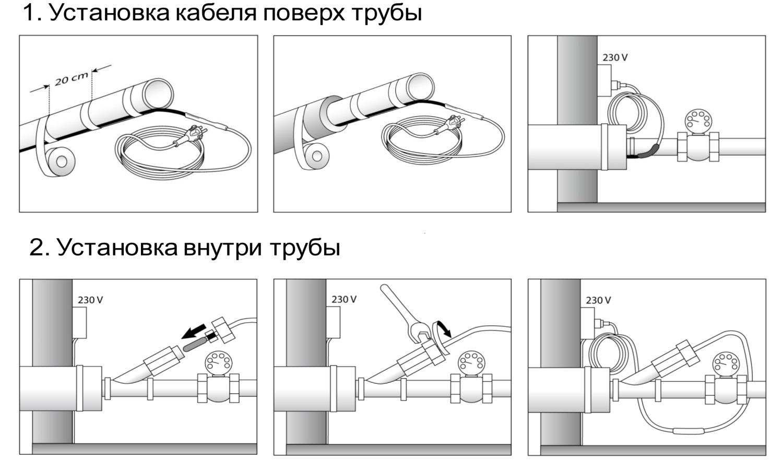 теплый кабель для труб