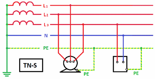 Глава 1.7. защитные проводники (ре-проводники)
