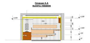 Высота потолков в квартире: стандартные требования и способы визуального преобразования