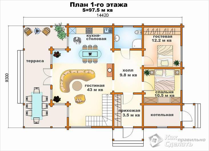 С чего начать проектирование дома | этапы проектирования