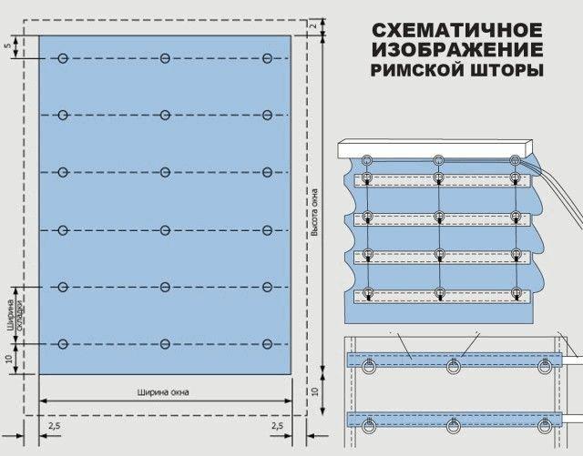 как сделать римские шторы в домашних условиях