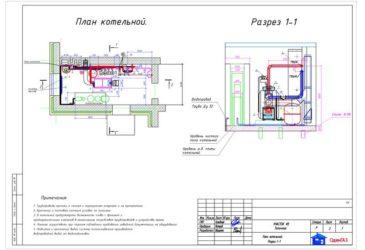 Принцип работы газового котла отопления, типы, кпд, устройство, схема