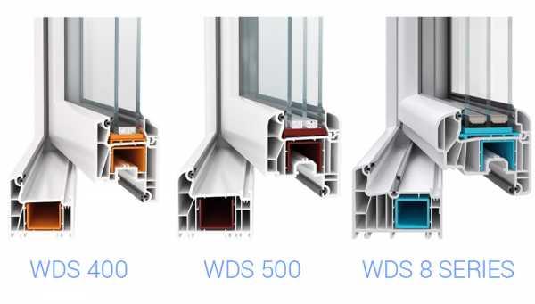 пластиковые окна какие лучше выбрать