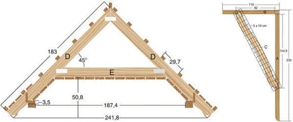 Гараж с навесом: выбор материалов для строительства