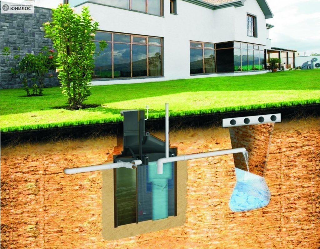 Правила выбора очистных сооружений для дома, обзор популярных септиков