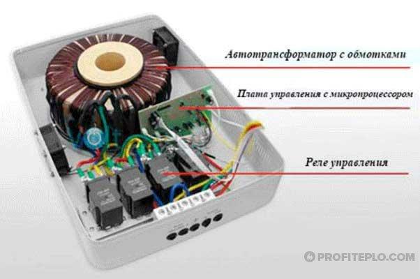 стабилизатор для котлов отопления