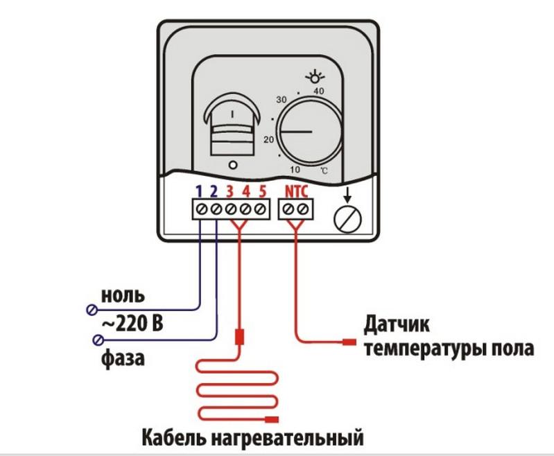 Монтаж электрического теплого пола своими руками под плитку