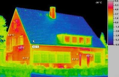 Расчет отопления частного дома