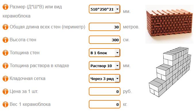 Рассчитываем стоимость постройки дома из пеноблоков